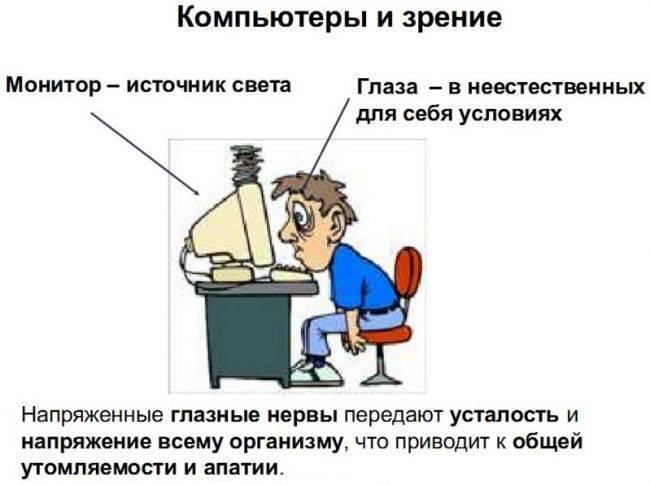 Ребёнок за копьютером